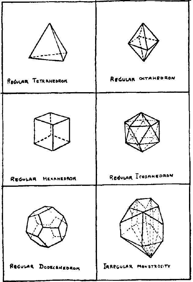"""Fig.2 - Cinque poliedri regolari (gli unici possibili) e una """"mostruosità irregolare"""""""