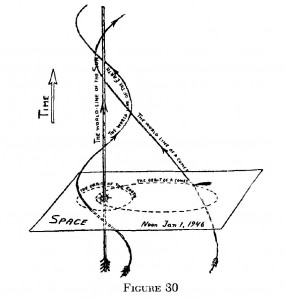 fig29