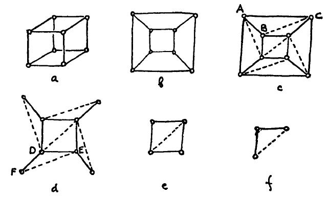 Dimostrazione del teorema di Eulero. Il disegno specifico riguarda un cubo ma si può applicare a qualsiasi polidero.