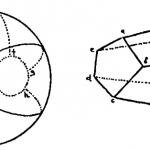 Geometria senza misure