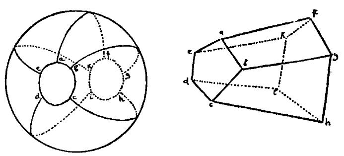 sfera suddivisa e trasformata in poliedro