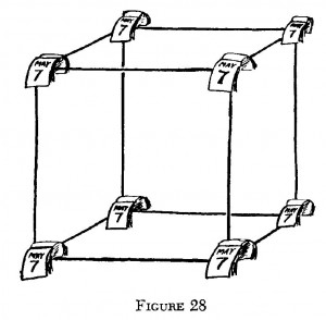 fig28